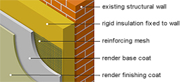 insulated_rendering